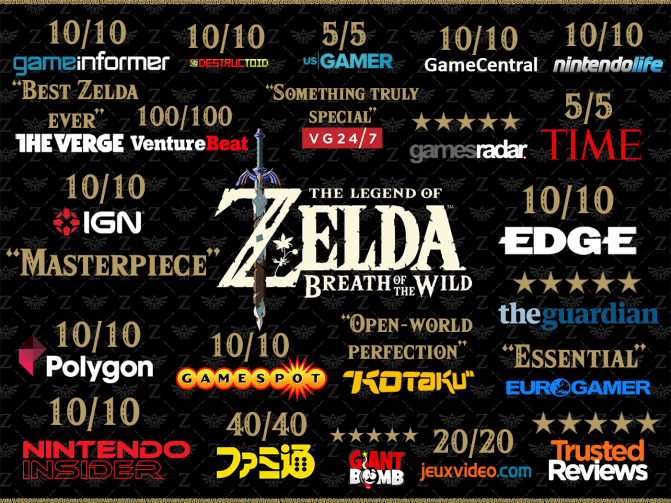 The Legend of Zelda: Breath of the Wild 10 out of 10