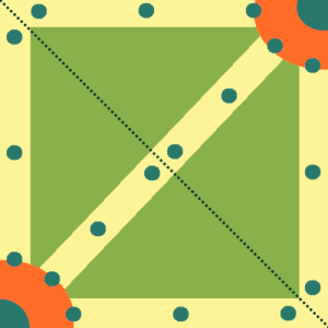 Generic MOBA map